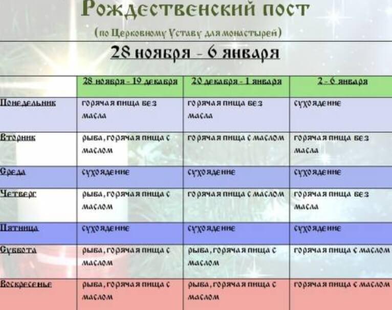Календарь Рождественского поста 2019 - 2020