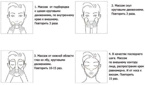 Лимфодренажный массаж лица техника и приемы