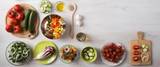 Великий пост 2021: календарь питания по дням для мирян